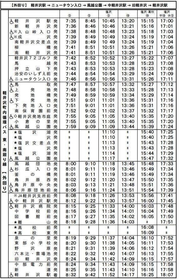 軽井沢町内循環バス 時刻表 東・南廻り戦 外回り